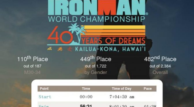 Sébastien Baillot, finisher aux Championnats du monde Ironman à Hawaï